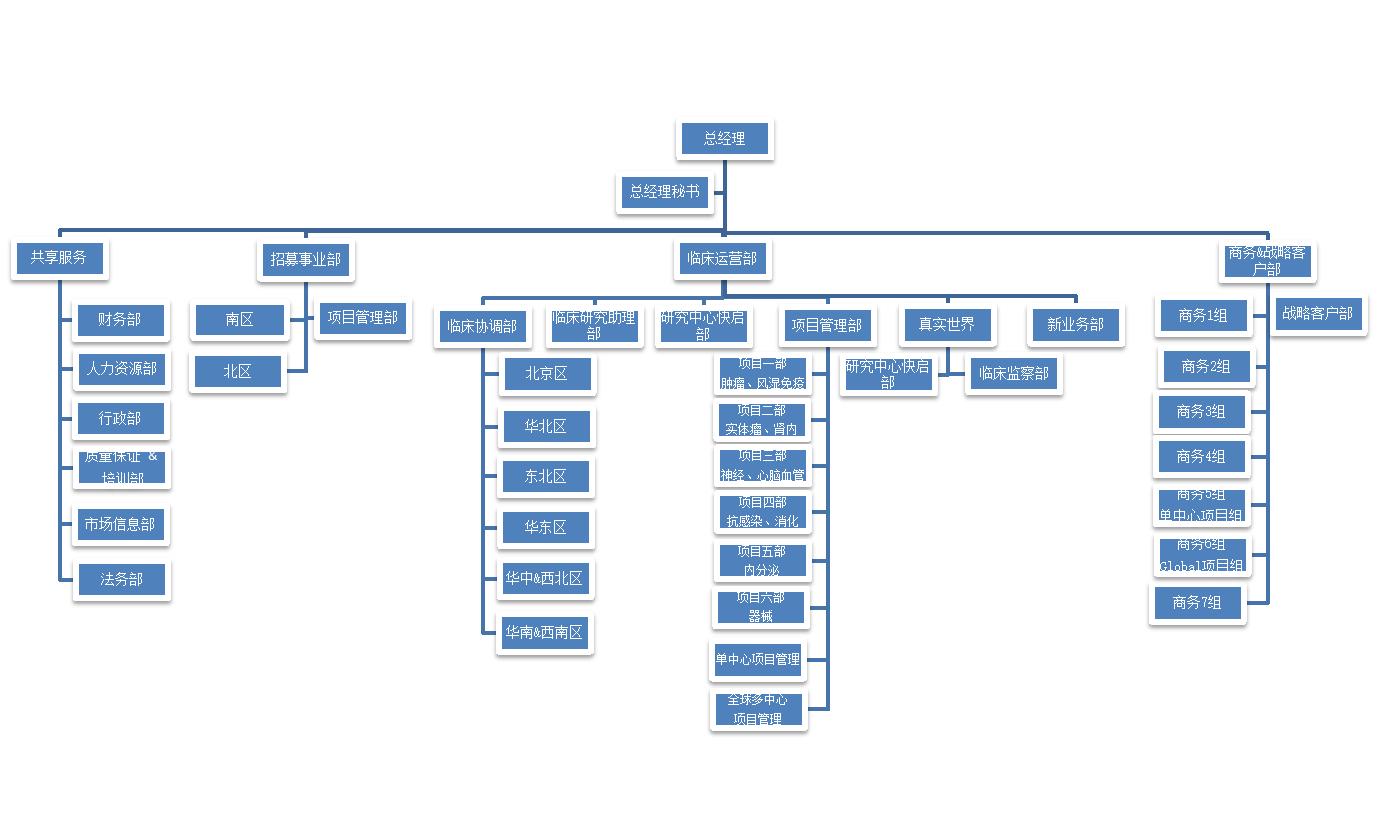 联斯达企业架构.png